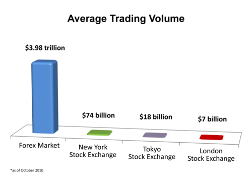 Average-daily-trading-volume
