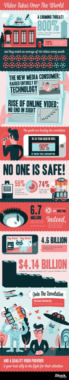 The rise of video and marketing to the modern consumer – infographic, September 2013