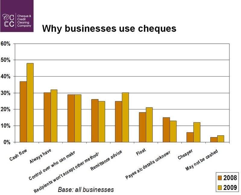 Cheques businesses1