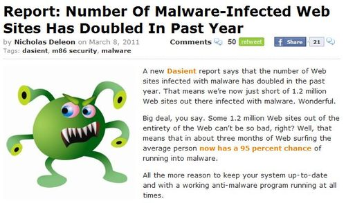 Malware doubled