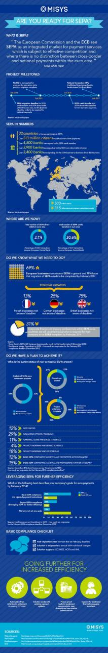SEPA Infographic_FINAL