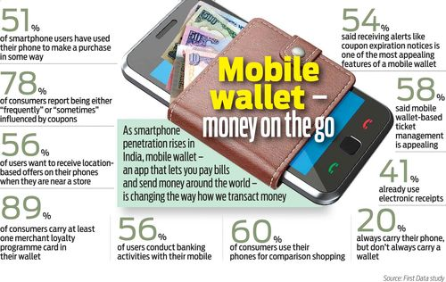 Mobile-wallet-money-on-the-go