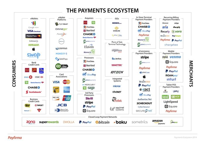 Payments-ecosystem1